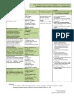 ESTRATEGIAS DE INSTRUCCIÓN DIFERENCIADA.pdf