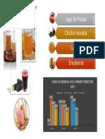 grafico-de-jugos.docx