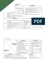 Analisis SWOT Sandaran_2