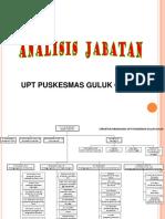 Anjab 1-2 Ciloto11.ppt