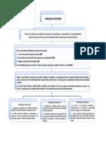 organizador gráfico.pdf