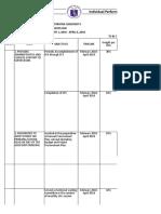 IPCRF-PART 1-ADAS 2