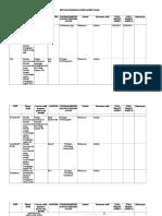 Tugas Audit Plan