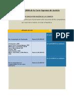 Cuantia Acuerdo 37-2006