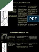 PC200-7 Problem Solving