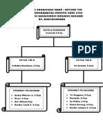 1. Struktur Organisasi Fungsional Keperawatan