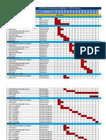 Task Schedule_PreProd - V1.1