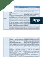 Actividad integradora.docx