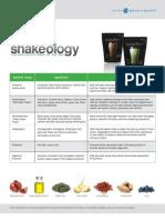 Ingredients in Shakeology