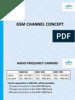 gsmchannelsconcept-150723182342-lva1-app6892.pdf
