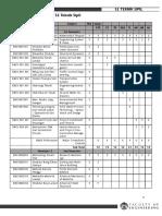 Stuktur-Kurikulum-S2-Teknik-Sipil.pdf