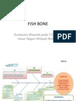 Fish Bone Sdn Bintaro