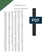 Gauges Data 1.9JTD16V