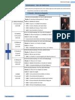 Cronologia - Reis de Portugal.pdf