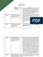 Daftar Pertanyaan Dan Jawaban Kel 1 Manajemen Strategik