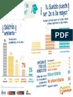 20150810-MINEDU-Infografia1-V4-OPT.pdf