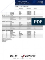 Ladies XCE Results Uec Mtb European Championships 2018 - Graz Stattegg