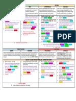 lbd-placemat-final copy