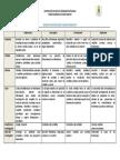 Cuadro Comparativo de Diseños de Investigación