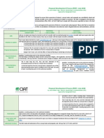 CIAT Proposal Development Process (PDP July2018) FINAL