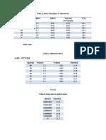 Laboratorio 6 Bomba Datos Experimetales.docx