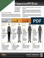 QRG_Arc Flash PPE (Arcppe) (1)