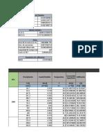 Hoja de Calculo Modelo Abcd NASH Mensual c