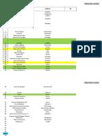 Application Log Sheet _tanvir