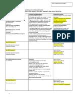 20a Ethiek Inz Medische Behandeling Hartfalen-Anamnese en Conclusie Zkh en Huisarts
