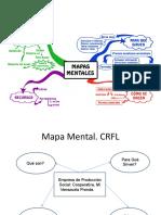 Mapa Mental Crfl