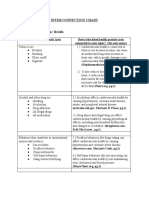 2interconnection chart-gautham menon