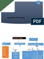 PPT Expansión Europa