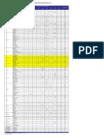 Ranking de Departamentos Por Monto de Inversion en OXI 23-01-17