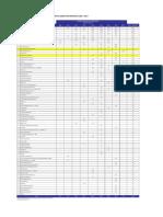Ranking de Empresas Por Monto de Inversion en OXI 23-01-17