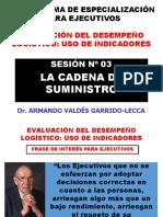 Transparencias sesiones 3 y 4.pdf