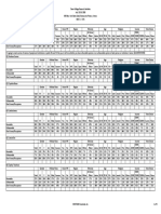 SNY0718 Dem Primary Crosstabs