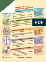 2.5 claves para la inocuidad (3).pdf