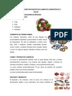 Medio Ambiente Como Proveedor de Alimentos