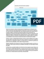 Concepto de Finanzas, Objetivo Del AIEF