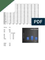 module 9 spreadsheet