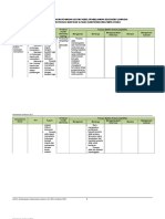 matriks penjabaran sintaks Model.doc