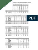 Tablas de Posiciones Liga Amateur Deportes de Lincoln