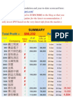 IPO Update 孖展認購攻略 – Must Subscribe 必抽新股