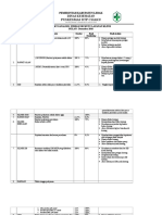 9.1.1.3 Data Berkala Indikator Mutu Klinis Bukti Analisis