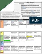 week 8 term 2 lit planner