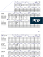 Individual Season Statistics by Game