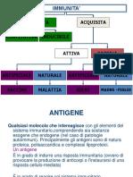 21 VACCINI Farmacia