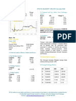 Market Update 31st July 2018