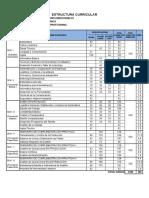 Estructura Curricular Administradores Industriales 2017.11.08 Con Autoestudio