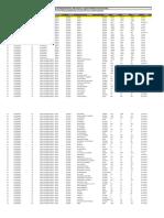Catalogo de Departamentos Municipios y Lugares Poblados de Guatemala (Censo 2002)